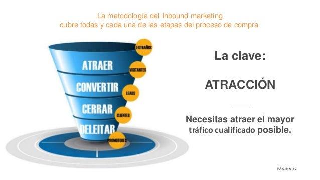 12P Á G I N A Necesitas atraer el mayor tráfico cualificado posible. La clave: ATRACCIÓN La metodología del Inbound market...