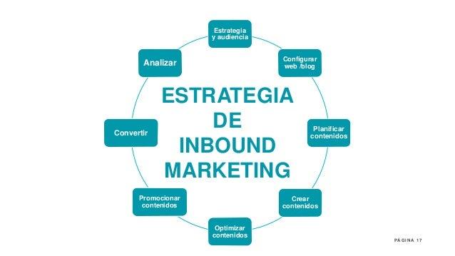 17P Á G I N A Estrategia y audiencia Configurar web /blog Planificar contenidos Crear contenidos Optimizar contenidos Prom...