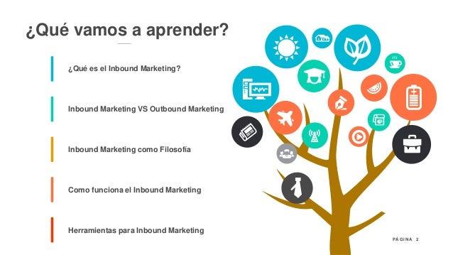 2P Á G I N A Como funciona el Inbound Marketing Inbound Marketing como Filosofía Inbound Marketing VS Outbound Marketing ¿...