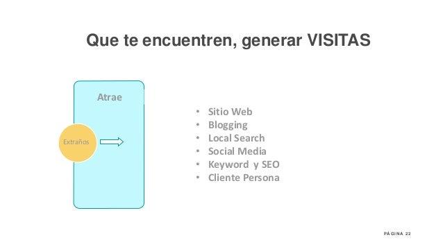 22P Á G I N A Atrae Extraños • Sitio Web • Blogging • Local Search • Social Media • Keyword y SEO • Cliente Persona Que te...