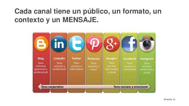24P Á G I N A Cada canal tiene un público, un formato, un contexto y un MENSAJE.