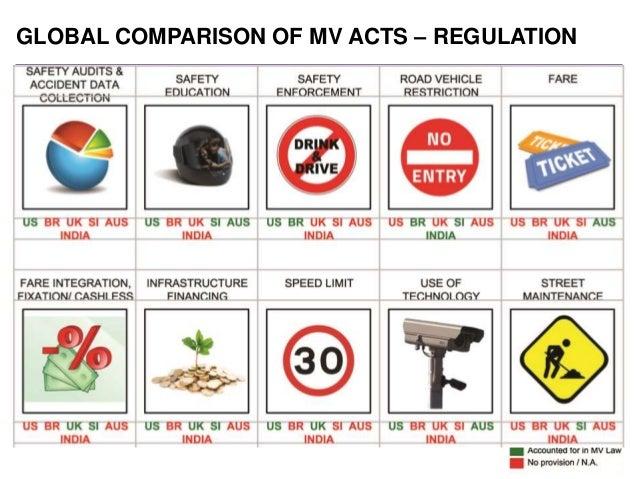 The Motor Vehicle Amendment Bill 2016