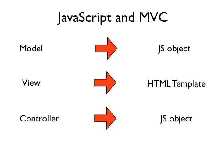 JavaScript 'MVC' / 'MV*' LibraryDependencies: