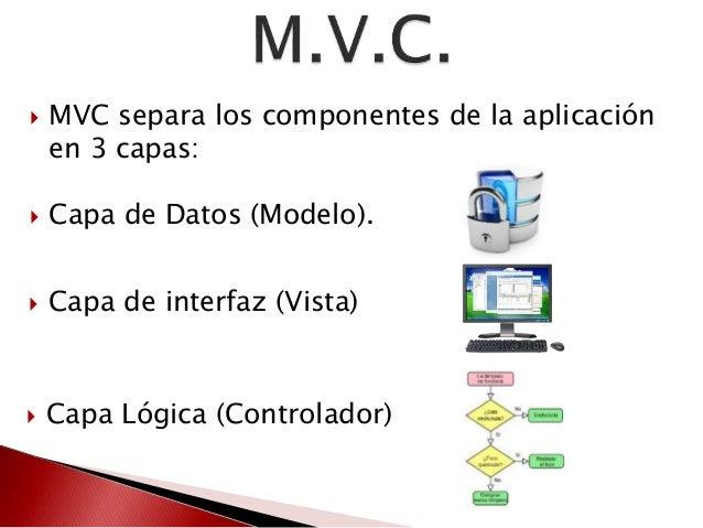 Patron de desarrollo modelo vista controlador for Arquitectura de capas software