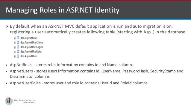 Mvc by asp net development company in india - part 2