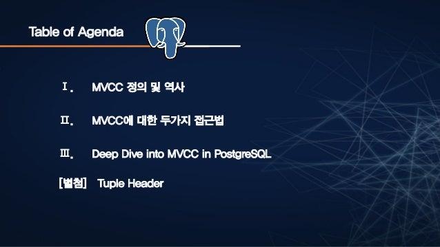 Table of Agenda Ⅰ. MVCC 정의 및 역사 Ⅱ. MVCC에 대한 두가지 접근법 Ⅲ. Deep Dive into MVCC in PostgreSQL [별첨] Tuple Header