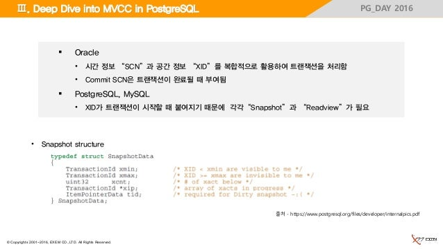 © Copyrights 2001~2016, EXEM CO.,LTD. All Rights Reserved. PG_DAY 2016Ⅲ. Deep Dive into MVCC in PostgreSQL  Oracle • 시간 정...