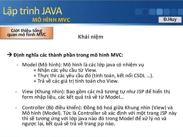  Định nghĩa các thành phần trong mô hình MVC: MÔ HÌNH MVC - Model (Mô hình): Mô hình là các lớp java có nhiệm vụ + Nhận...