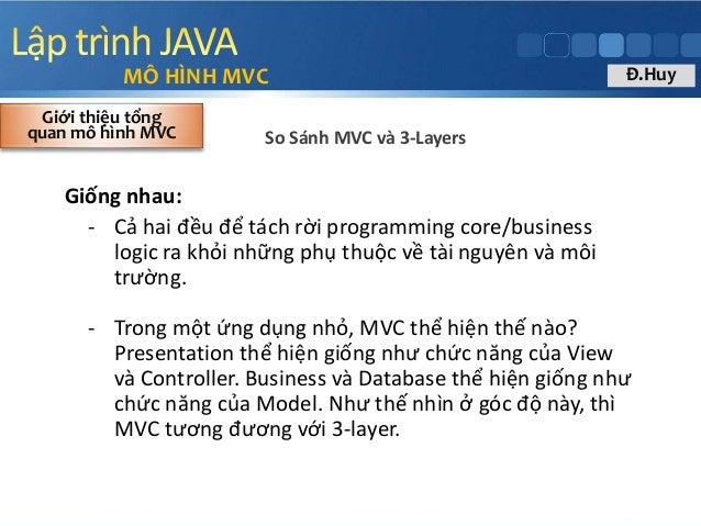 Giống nhau: MÔ HÌNH MVC - Cả hai đều để tách rời programming core/business logic ra khỏi những phụ thuộc về tài nguyên và...