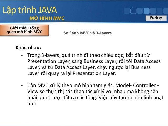 Khác nhau: MÔ HÌNH MVC - Trong 3-layers, quá trình đi theo chiều dọc, bắt đầu từ Presentation Layer, sang Business Layer,...