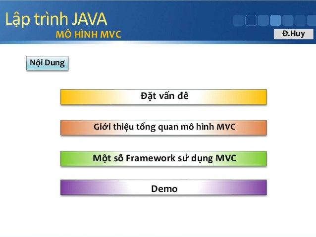 MÔ HÌNH MVC Đặt vấn đề Giới thiệu tổng quan mô hình MVC Demo Một số Framework sử dụng MVC Nội Dung Đ.Huy