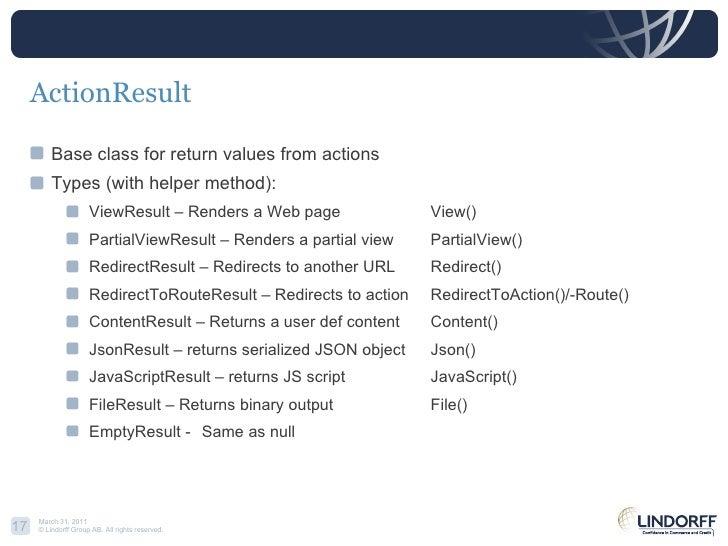 ASP NET MVC introduction