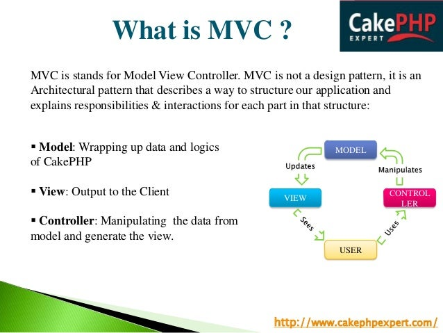 understanding mvc architecture in cakephp development