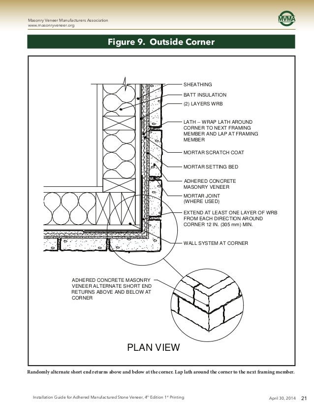 Installation guide and detailing options for compliance for 1 2 inch brick veneer