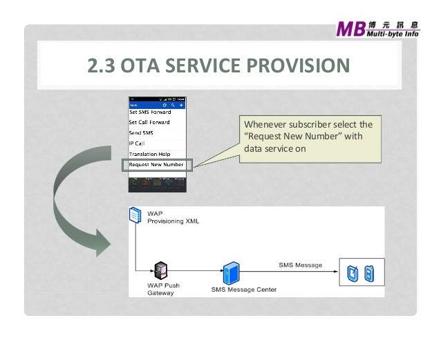 The Open Source Telco, KS Lau, Multi-Byte Info Technology
