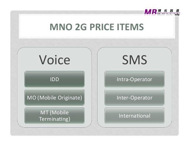 The Open Source Telco Ks Lau Multi Byte Info Technology