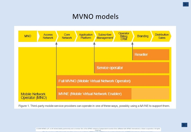 MVNO Case Slide 3
