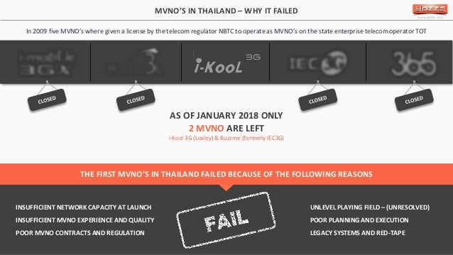 MVNO issues in Thailand - and how to solve them v2 0
