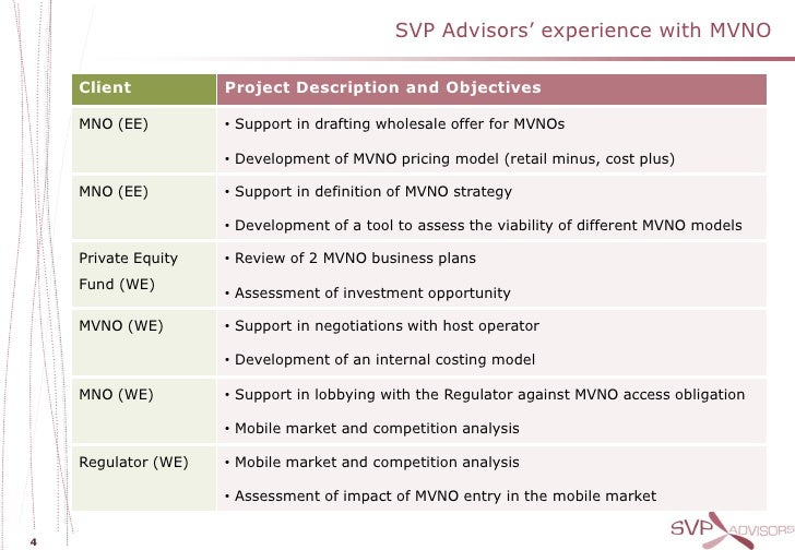mvno business plan download