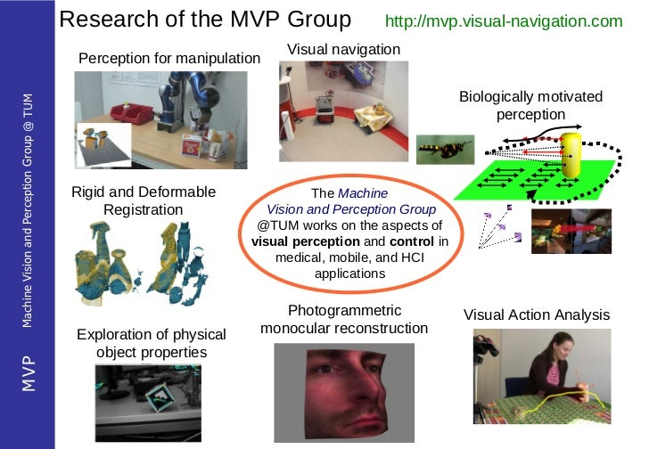 Research of the MVP Group                       http://mvp.visual-navigation.com                                          ...