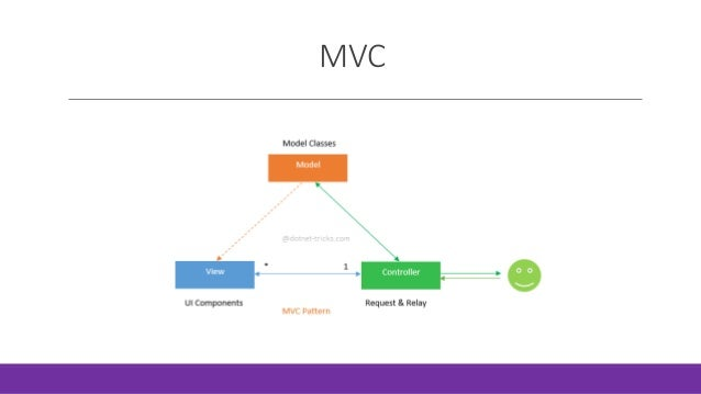 Testing and Diagnosis of VLSI and