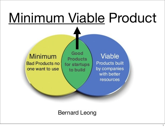Minimum Viable Product Bernard Leong Minimum Bad Products no one want to use Viable Products built by companies with bette...