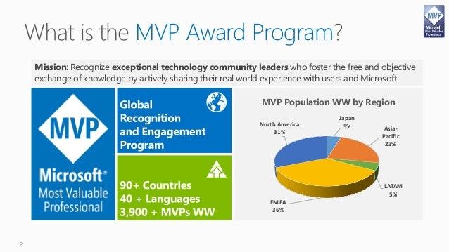 The Microsoft MVP Award Mentor Program Slide 2