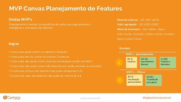 www.fcamara.com.br #highperformanceteam Regras üUma onda pode conter no máximo 3 features üUma onda tem de conter no mínim...