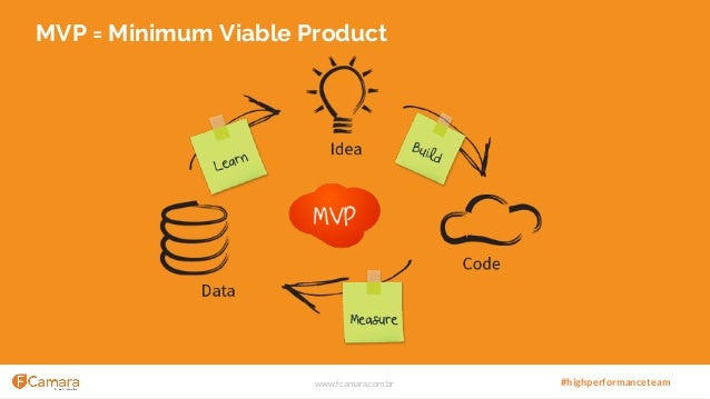 www.fcamara.com.br #highperformanceteam MVP = Minimum Viable Product