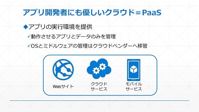 アプリ開発者にも優しいクラウド=PaaS アプリの実行環境を提供 動作させるアプリとデータのみを管理 OSとミドルウェアの管理はクラウドベンダーへ移管 Webサイト クラウド サービス モバイル サービス