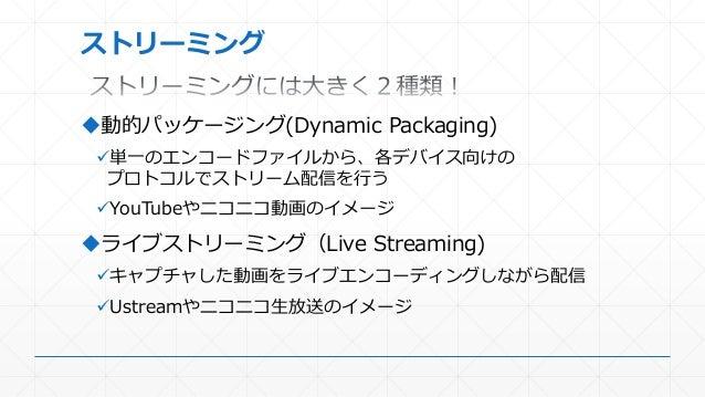 ストリーミング 動的パッケージング(Dynamic Packaging) 単一のエンコードファイルから、各デバイス向けの プロトコルでストリーム配信を行う YouTubeやニコニコ動画のイメージ ライブストリーミング(Live Stre...