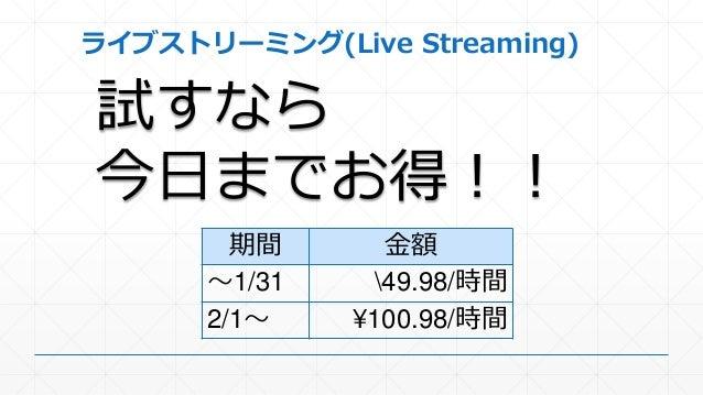 ライブストリーミング(Live Streaming) 期間 金額 ~1/31 49.98/時間 2/1~ ¥100.98/時間 試すなら 今日までお得!!