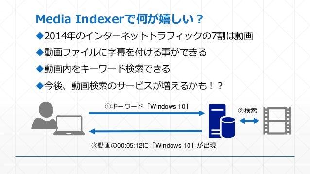 Media Indexerで何が嬉しい? 2014年のインターネットトラフィックの7割は動画 動画ファイルに字幕を付ける事ができる 動画内をキーワード検索できる 今後、動画検索のサービスが増えるかも!? ①キーワード「Windows 1...