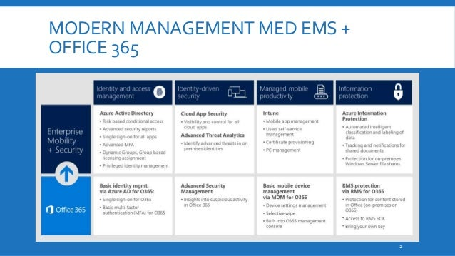 Modern Management For Identiteter Og Enheter Azure Ad