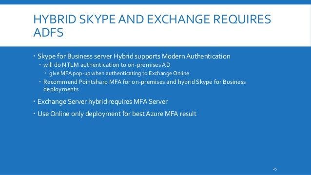 Hva er Azure MFA og Hvordan ta det i bruk?