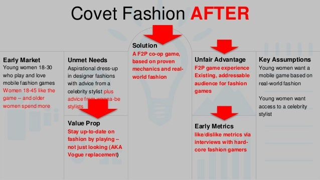 Covet Fashion AFTER  Early Market  Young women 18-30  who play and love  mobile fashion games  Women 18-45 like the  game ...
