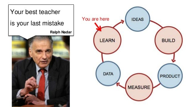Your best teacher  is your last mistake  Ralph Nadar  You are here