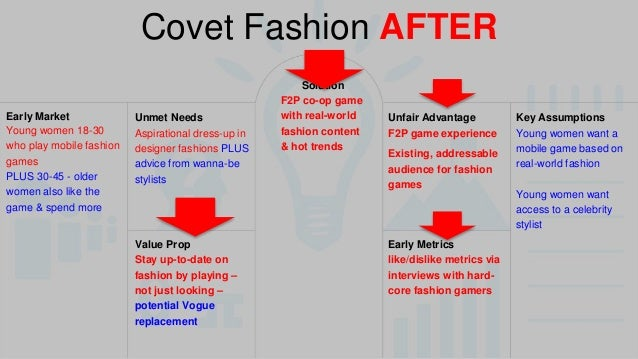 Covet Fashion AFTER  Key Assumptions  Young women want a  mobile game based on  real-world fashion  Young women want  acce...