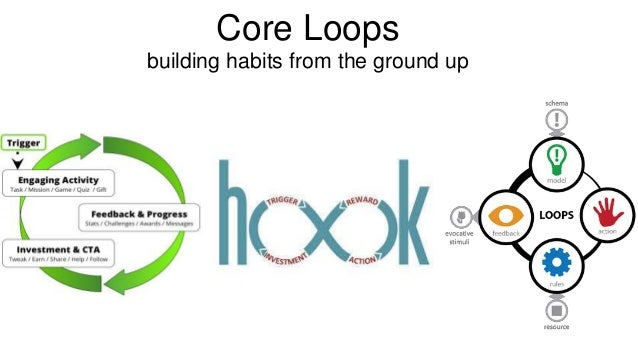 Core Loops  building habits from the ground up