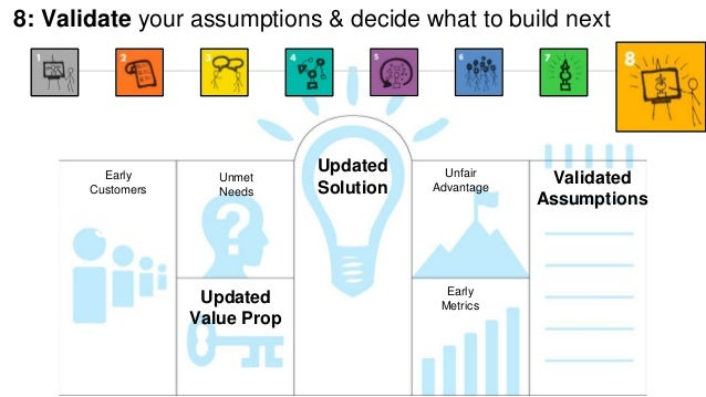 8: Validate your assumptions & decide what to build next  5  Unmet  Needs  Updated  Value Prop  Unfair  Advantage  Early  ...