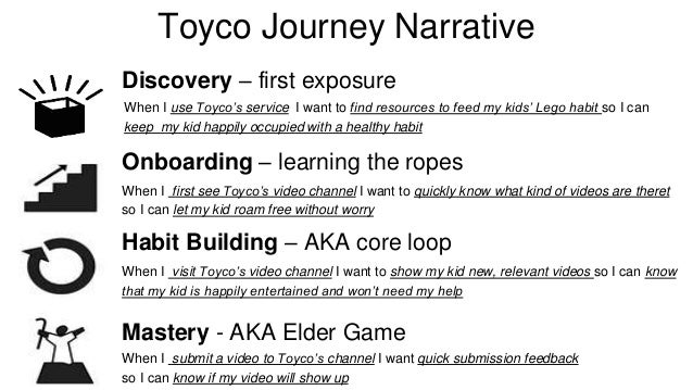 EARLY  CUSTOMERS  Toyco MVP Canvas: Post-Testing  UNMET  NEED  EARLY ADOPTERS  KEY ASSUMPTIONS  OUR  SOLUTION  UNFAIR  ADV...