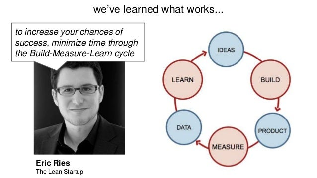Eric Ries  The Lean Startup  we've learned what works...  to increase your chances of  success, minimize time through  the...
