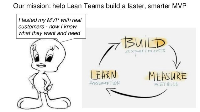 Our mission: help Lean Teams build a faster, smarter MVP  I tested my MVP with real  customers - now I know  what they wan...