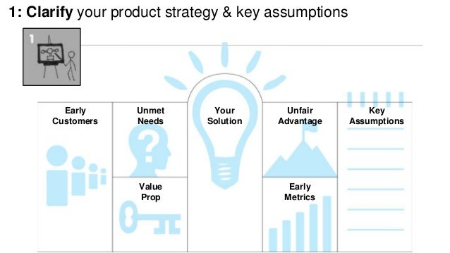 1: Clarify your product strategy & key assumptions  Unmet  Needs  Value  Prop  Unfair  Advantage  Early  Customers  Early ...