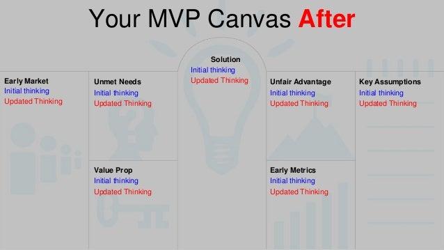 mvp design hacks product brief template