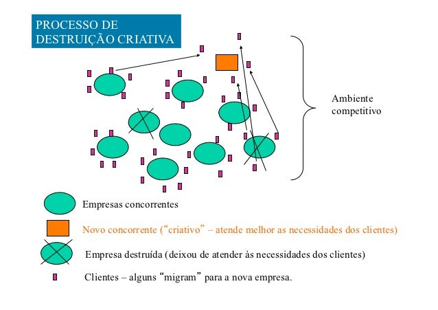 Análise do microambiente de motorhomes  trabalho de marketing 7