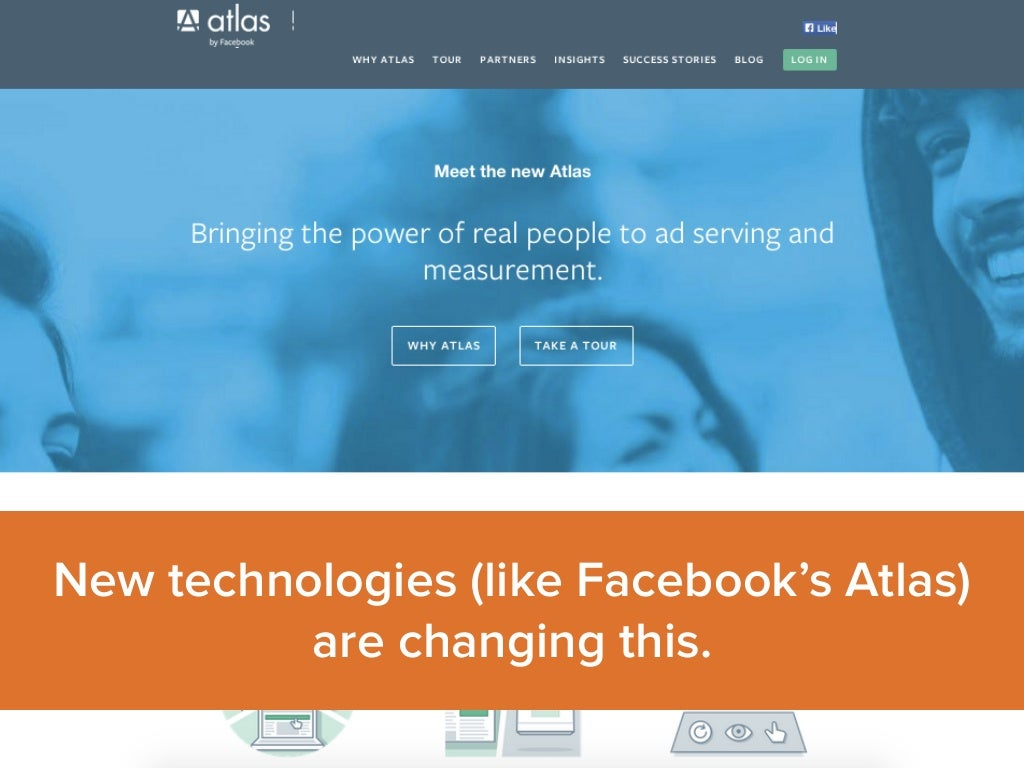 New technologies (like Facebook's Atlas)