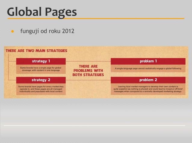 ● fungují od roku 2012 Global Pages