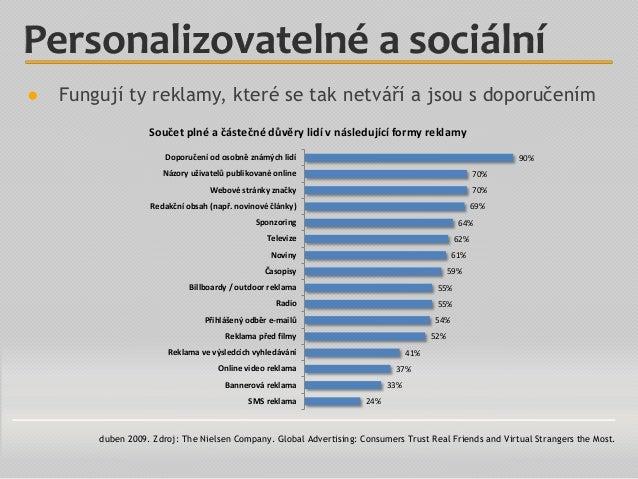 90% 70% 70% 69% 64% 62% 61% 59% 55% 55% 54% 52% 41% 37% 33% 24% Doporučení od osobně známých lidí Názory uživatelů publiko...
