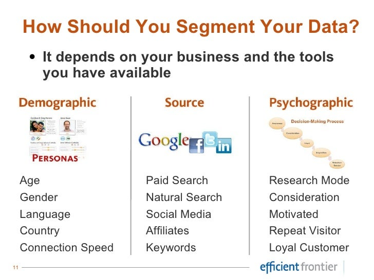 <ul><li>It depends on your business and the tools you have available </li></ul>How Should You Segment Your Data? Age Gende...